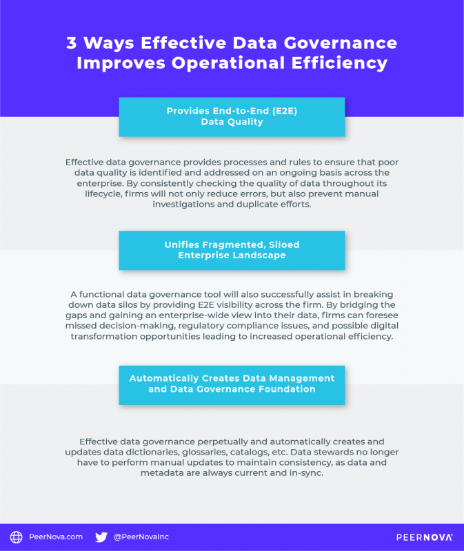 Effective Data Governance Improves Operational Efficiency